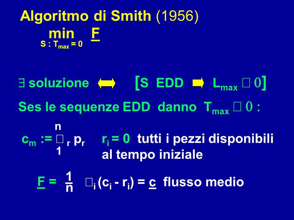 [S EDD Lmax £ 0] Algoritmo di Smith (1956) min F S : Tmax = 0